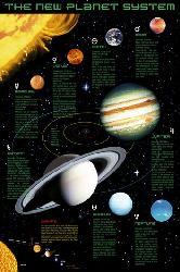 Poster - The new planet Enmarcado de laminas